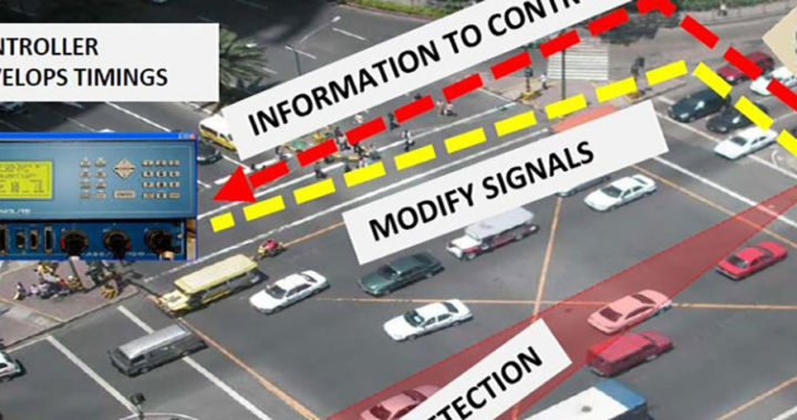 Getting through the Green: Smarter Traffic Management with Adaptive Signal Control