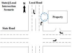 Local Access