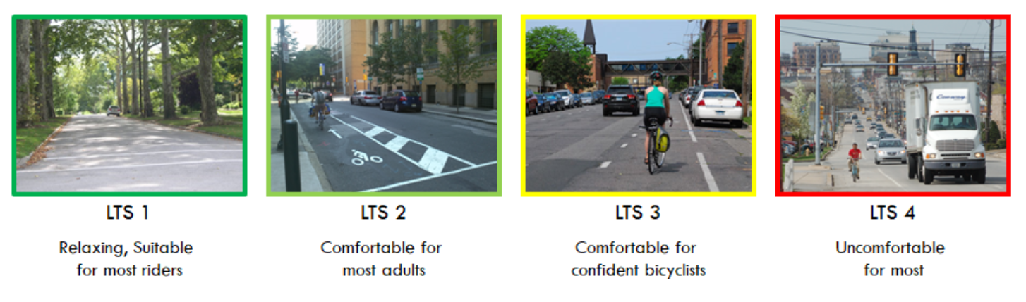 Figure 1. Levels of Traffic Stress, a bicycle rider comfort index, rates roads and paths from 1 to 4