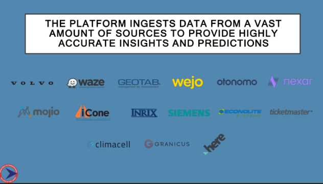 Slide reading: Platform ingests data from a vast amount of sources to provide highly accurate insights and predictions. Below this text, there are logos of companies, such as Volvo, Waze, iCone, Siemens, and Ticketmaster.