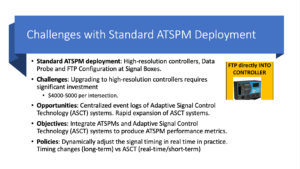 Slide Reads Challenges with Standard ATSPM Deployment, Standard ATSPm Deployment: High-resolution controllers, data probe and FTP configuration at Signal Boxes. Challenges: Upgrading to high-resolution controllers requires significant investment, $4,000 to $5,000 dollars per intersection. Opportunities: Centralized event logs of Adaptive Signal Control Technology systems. Rapid expansion of ASCT systems. Objectives: Integrate ATSPMs and Adaptive Signal Control Technology )ASCT) systems to produce ATSPM performance metrics. Policies: Dynamically adjust the signal timing in real time in practice. Timing changes (long-term) versus ASCT (real-time/short-term).
