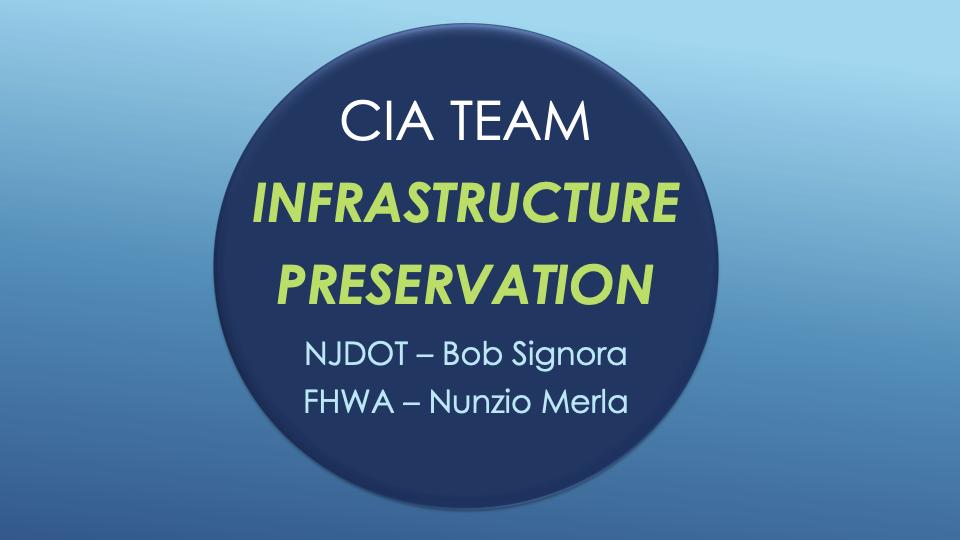Slide image reading: CIA Team Infrastructure Preservation, NJDOT Bob Signora, FHWA - Nunzio Merla