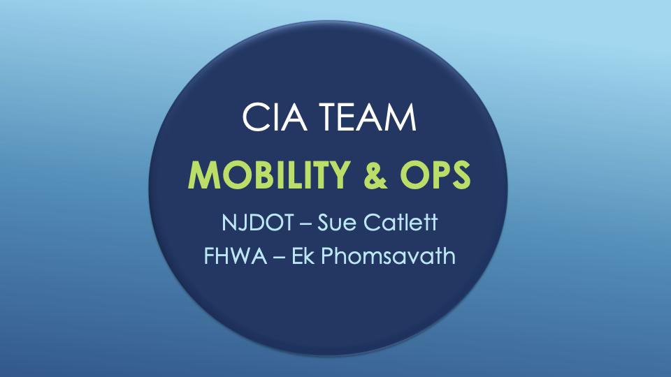 Slide image reading CIA Team Mobility & Ops NJDOT - Sue Catlett, FHWA - Ek Phomsavath