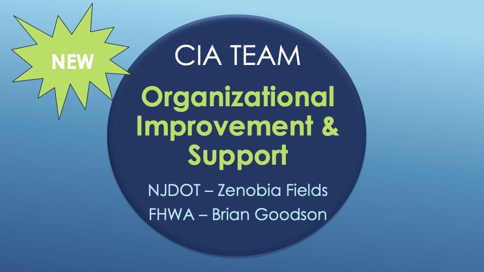 Slide image reading: New! CIA Team Organizational Improvement & Support - NJDOT - Zenobia Fields, FHWA - Brian Goodson